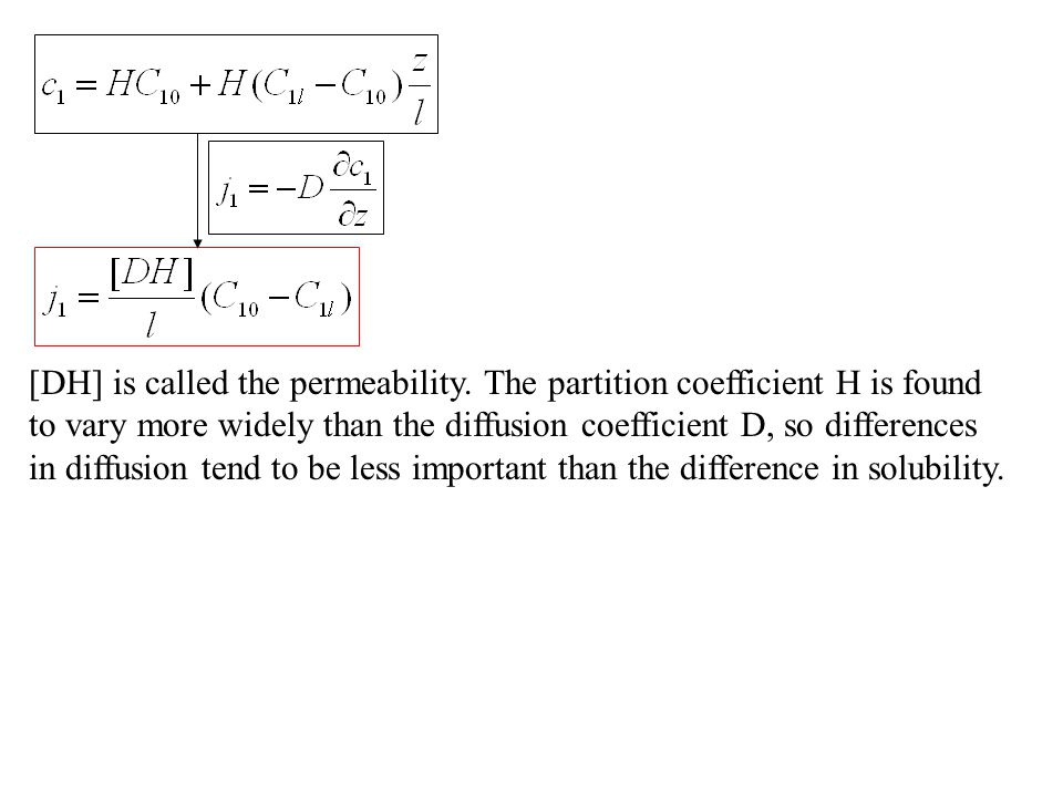 [DH] is called the permeability